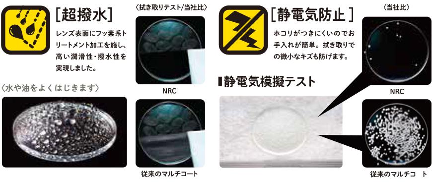 超撥水・静電気防止